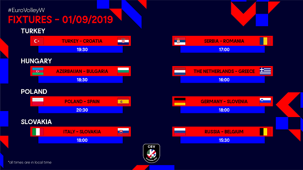 8th Finals CEV EuroVolley Women 2019