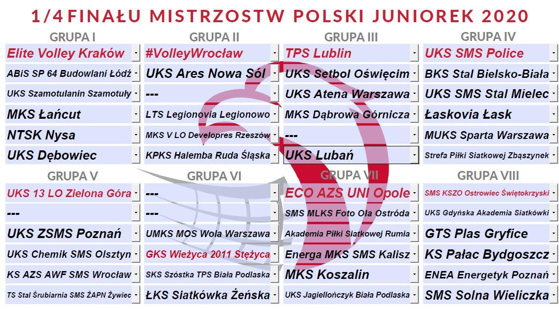Losowanie ćwierćfinału MP Juniorek 2020
