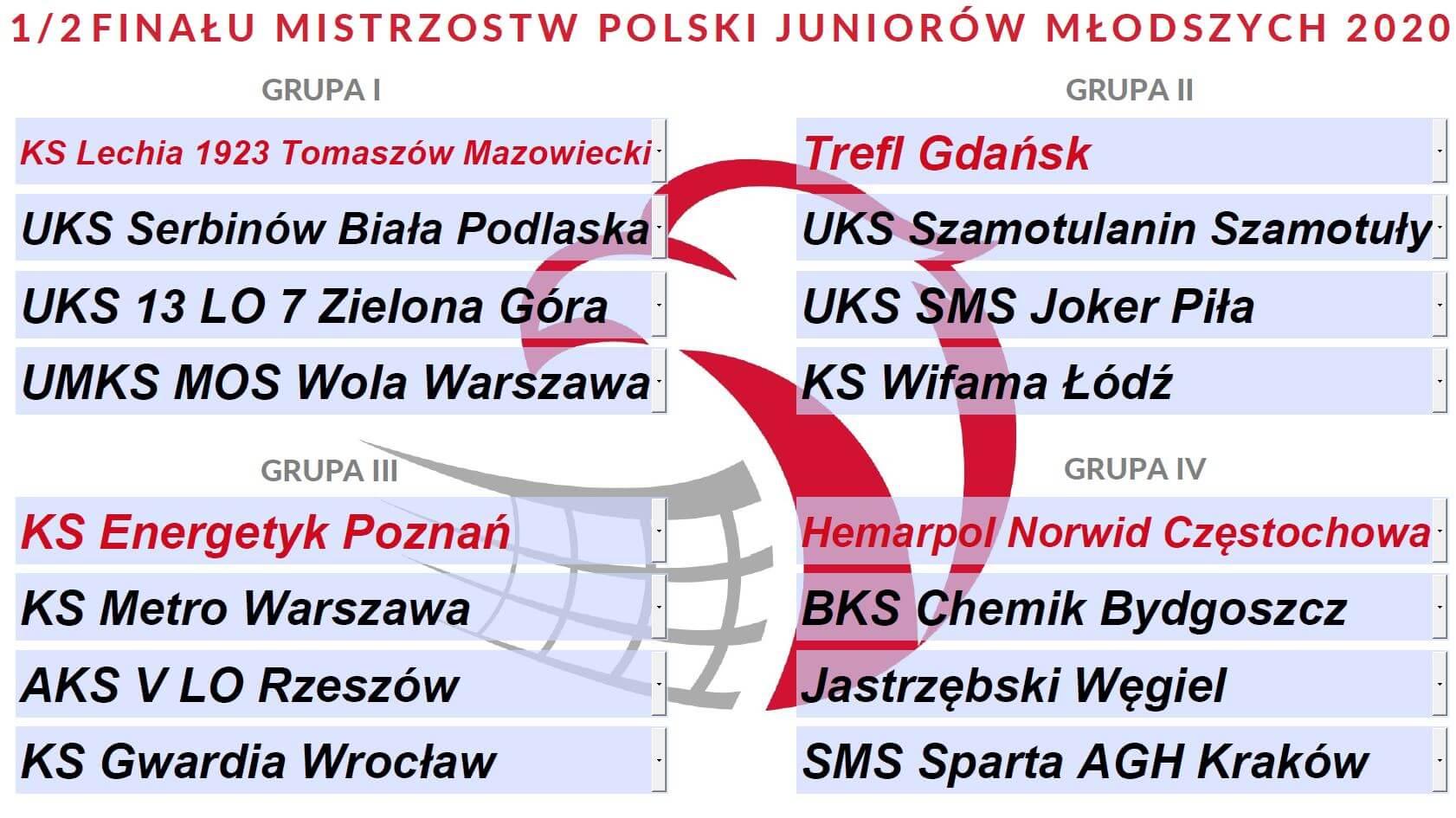 Półfinałowe grupy MP Juniorów Młodszych 2020