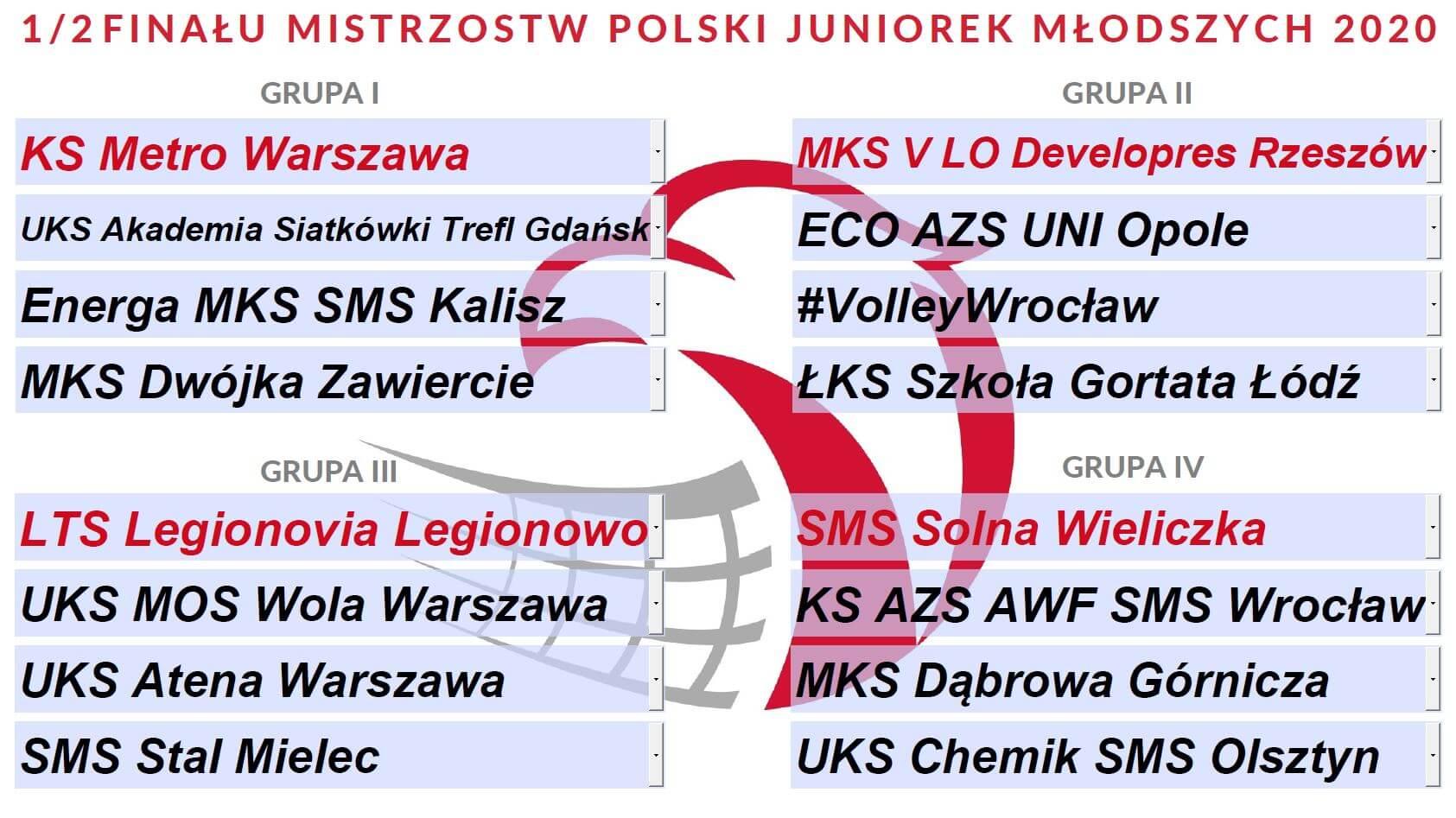 Półfinałowe grupy MP Juniorek Młodszych 2020