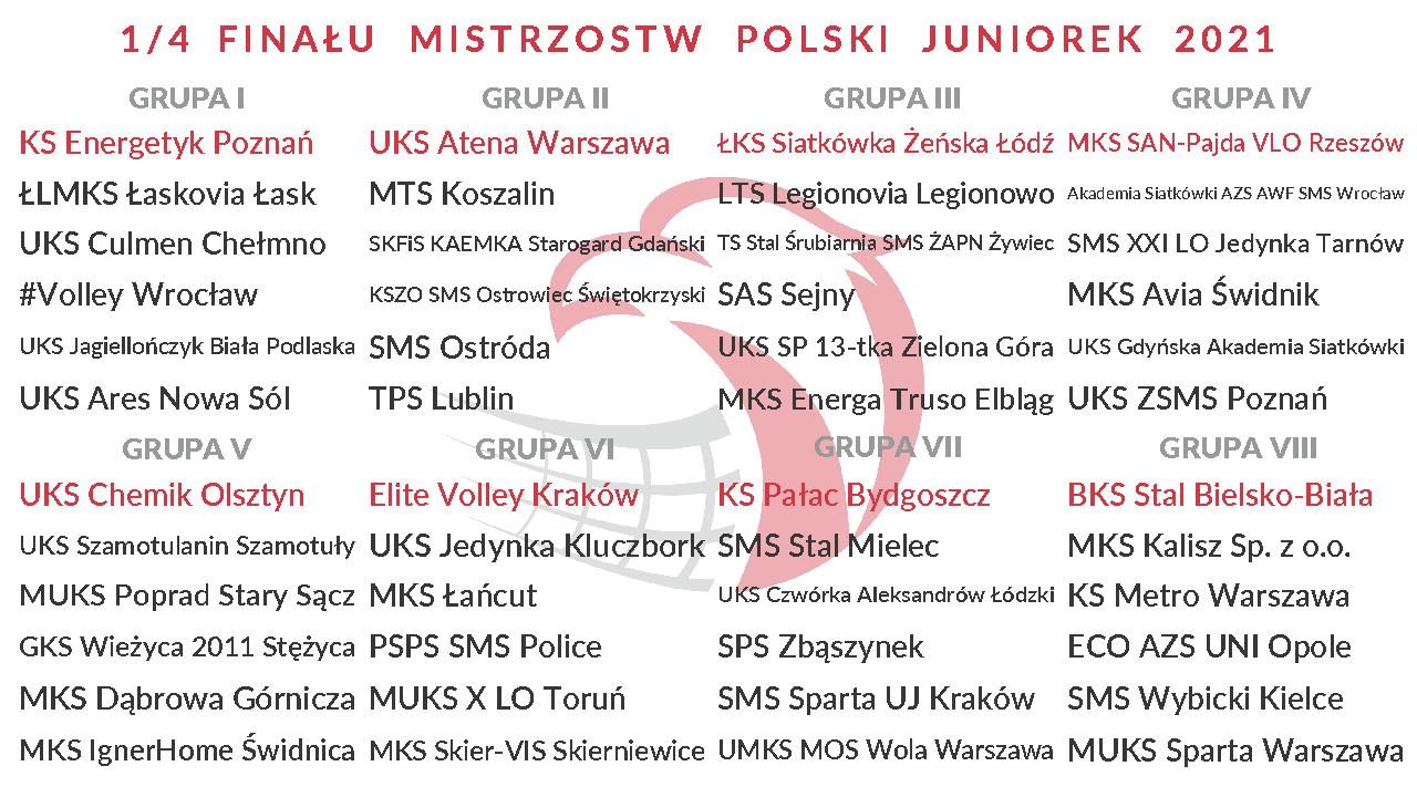 Losowanie ćwierćfinału MP Juniorek 2021a